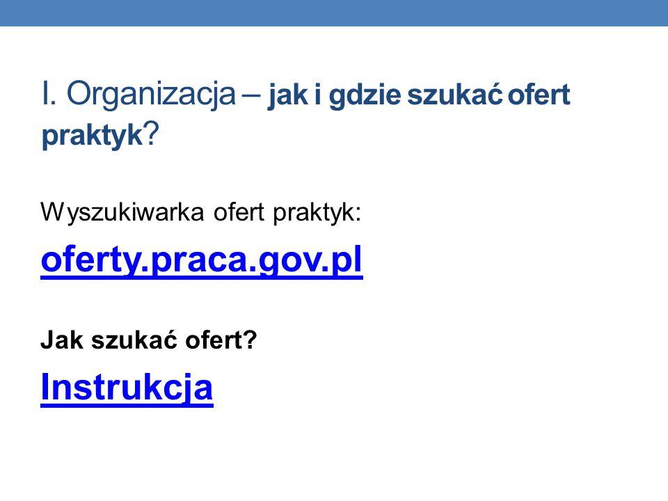 I. Organizacja – jak i gdzie szukać ofert praktyk ? Wyszukiwarka ofert praktyk: oferty.praca.gov.pl Jak szukać ofert? Instrukcja