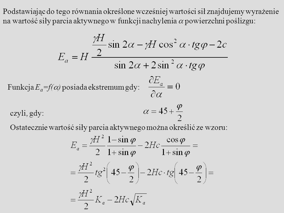 Podstawiając do tego równania określone wcześniej wartości sił znajdujemy wyrażenie na wartość siły parcia aktywnego w funkcji nachylenia  powierzchn
