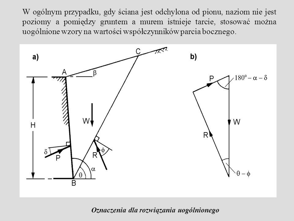 W ogólnym przypadku, gdy ściana jest odchylona od pionu, naziom nie jest poziomy a pomiędzy gruntem a murem istnieje tarcie, stosować można uogólnione