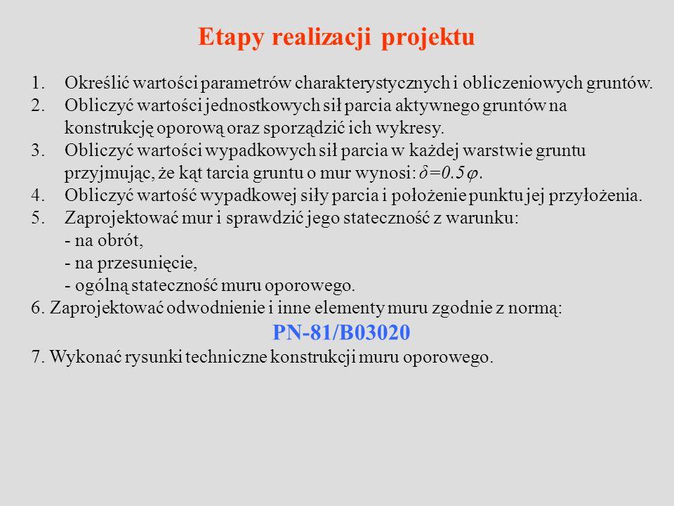 Etapy realizacji projektu 1.Określić wartości parametrów charakterystycznych i obliczeniowych gruntów. 2.Obliczyć wartości jednostkowych sił parcia ak