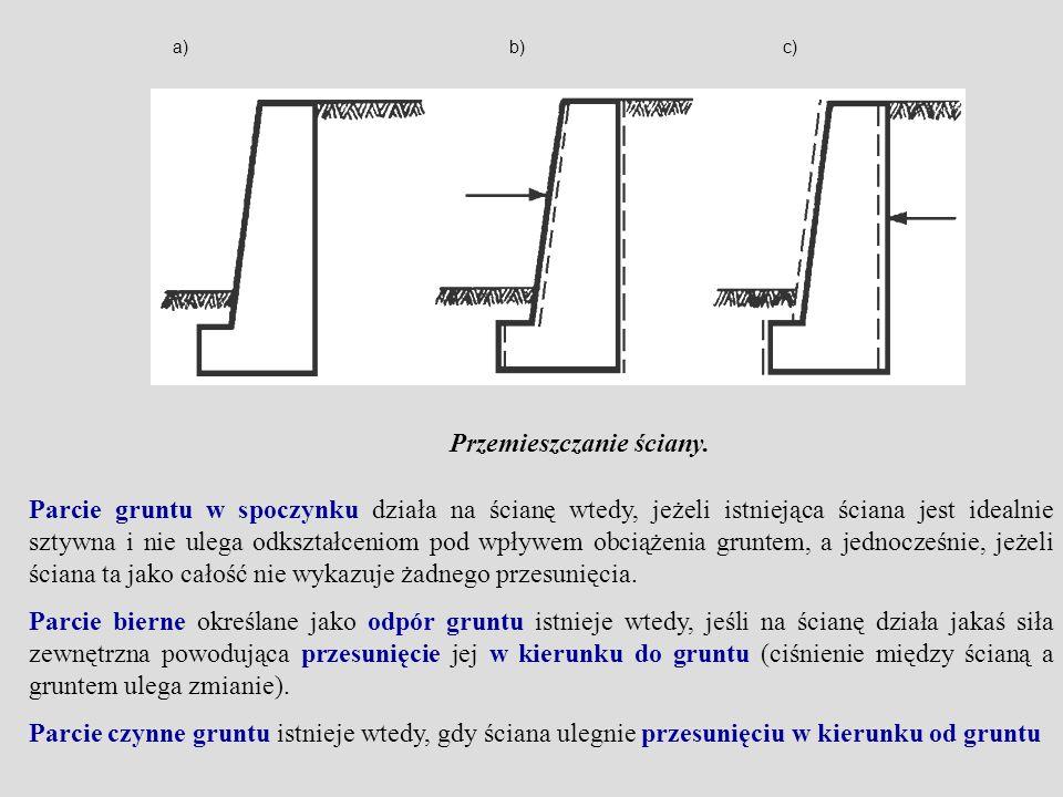 Parcie gruntu w spoczynku działa na ścianę wtedy, jeżeli istniejąca ściana jest idealnie sztywna i nie ulega odkształceniom pod wpływem obciążenia gru
