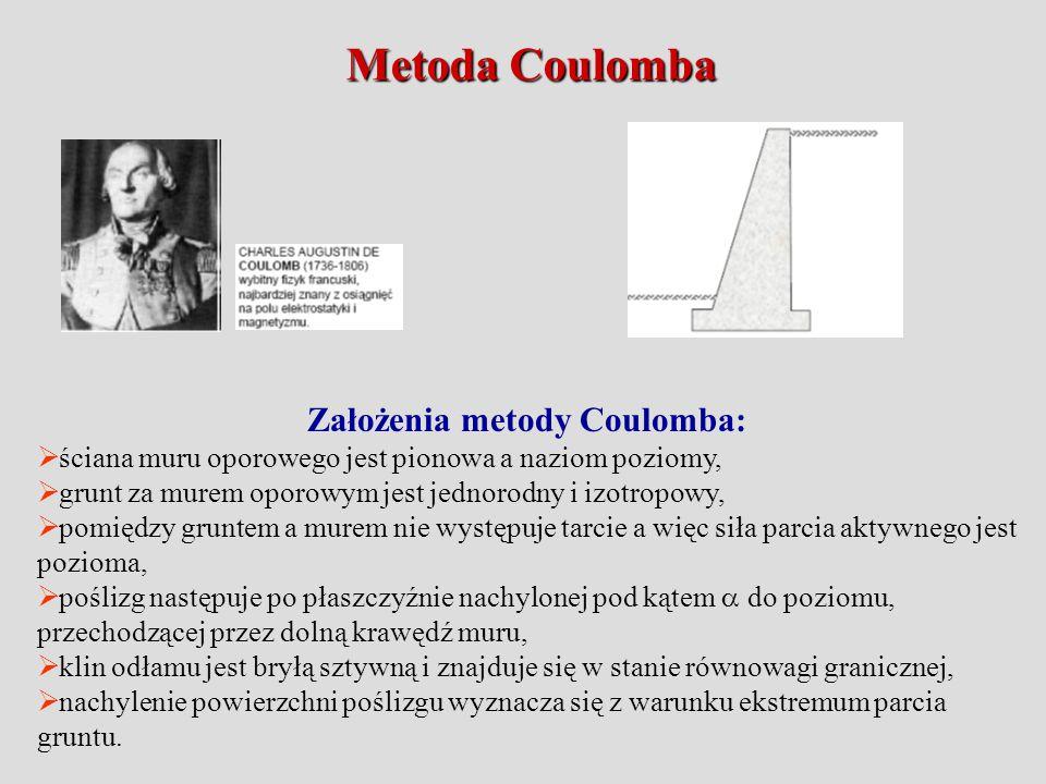 Założenia metody Coulomba:  ściana muru oporowego jest pionowa a naziom poziomy,  grunt za murem oporowym jest jednorodny i izotropowy,  pomiędzy g
