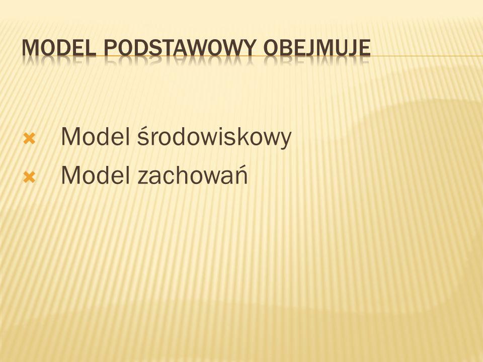  Model środowiskowy  Model zachowań