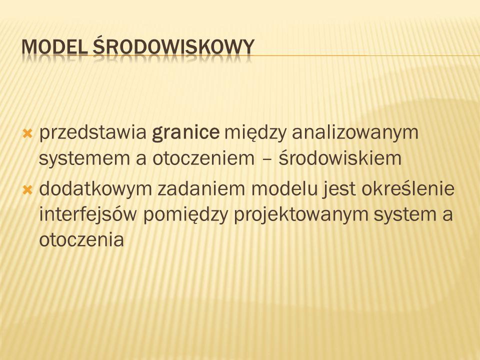  przedstawia granice między analizowanym systemem a otoczeniem – środowiskiem  dodatkowym zadaniem modelu jest określenie interfejsów pomiędzy projektowanym system a otoczenia