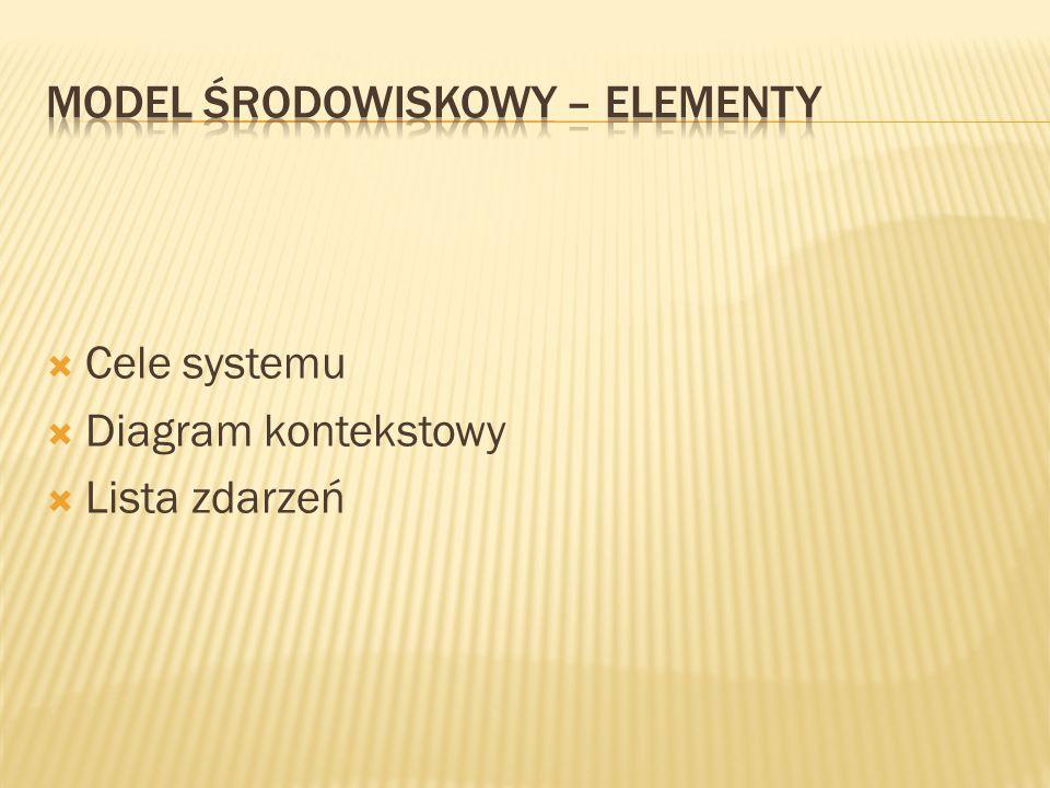 Cele systemu  Diagram kontekstowy  Lista zdarzeń