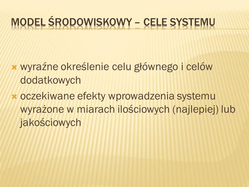 Model środowiskowy Systemu Informacyjnego Biblioteki Publicznej - SIBP Cel systemu:  Celem systemu SIBP jest gromadzenie informacji o zbiorach bibliotecznych oraz o operacjach ich udostępniania.