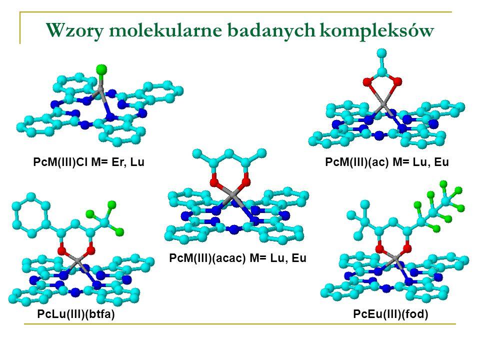 Wzory molekularne badanych kompleksów PcM(III)Cl M= Er, LuPcM(III)(ac) M= Lu, Eu PcM(III)(acac) M= Lu, Eu PcLu(III)(btfa)PcEu(III)(fod)