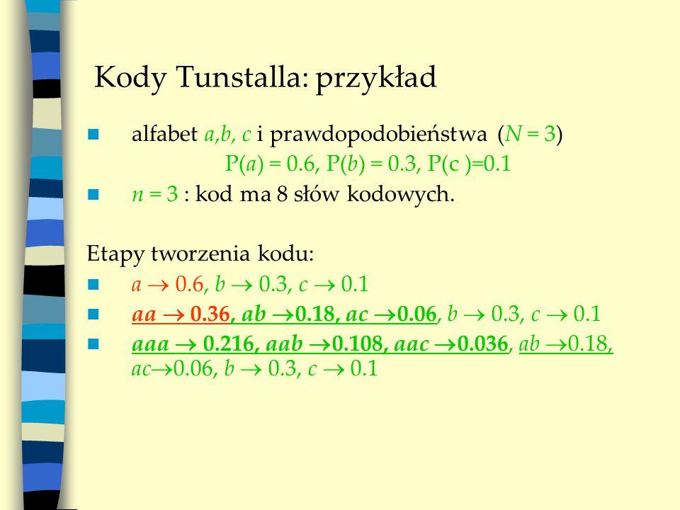 Kody Tunstalla: przykład alfabet a,b, c i prawdopodobieństwa (N = 3) P(a) = 0.6, P(b) = 0.3, P(c )=0.1 n = 3 : kod ma 8 słów kodowych.