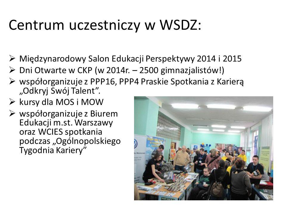 Centrum uczestniczy w WSDZ:  Międzynarodowy Salon Edukacji Perspektywy 2014 i 2015  Dni Otwarte w CKP (w 2014r.