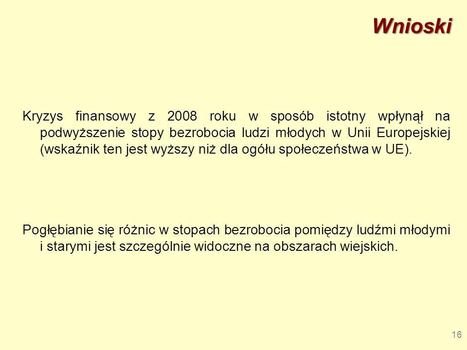 Wnioski Kryzys finansowy z 2008 roku w sposób istotny wpłynął na podwyższenie stopy bezrobocia ludzi młodych w Unii Europejskiej (wskaźnik ten jest wy