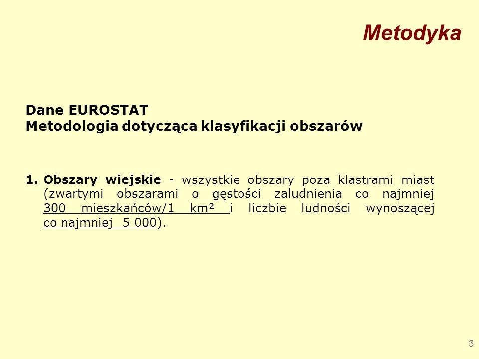 3 Metodyka Dane EUROSTAT Metodologia dotycząca klasyfikacji obszarów 1.Obszary wiejskie - wszystkie obszary poza klastrami miast (zwartymi obszarami o