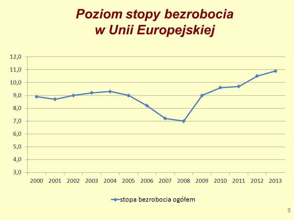 5 Poziom stopy bezrobocia w Unii Europejskiej