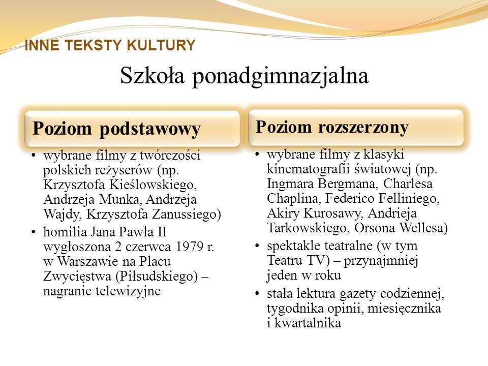 INNE TEKSTY KULTURY Poziom podstawowy wybrane filmy z twórczości polskich reżyserów (np.