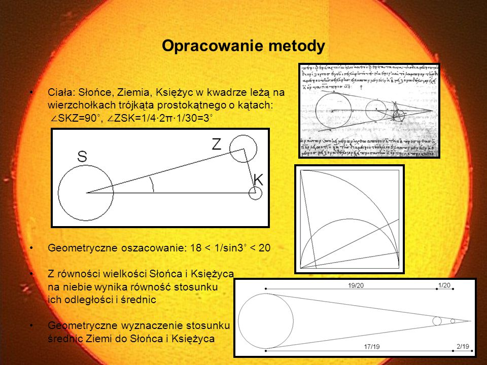 Otrzymane wyniki Odległość Księżyca od Ziemi: 9,5 d [30,2 d] Odległość Ziemi od Słońca: 180 d [11726 d] Średnica Księżyca: 0,36 d [0,27 d] Średnica Słońca: 6,75 d [108,9 d] –Odległości podane w średnicach Ziemi d –W nawiasach podano średnie wielkości zmierzone obecnie –Taka notacja będzie kontynuowana w dalszej części