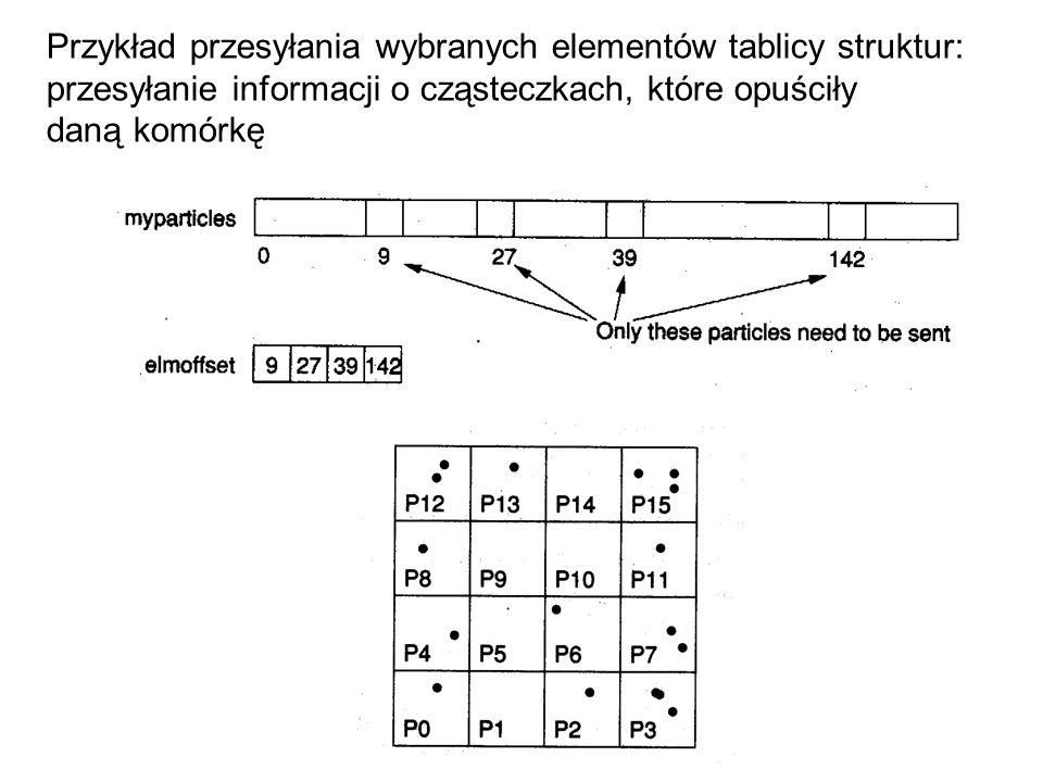 Przykład przesyłania wybranych elementów tablicy struktur: przesyłanie informacji o cząsteczkach, które opuściły daną komórkę