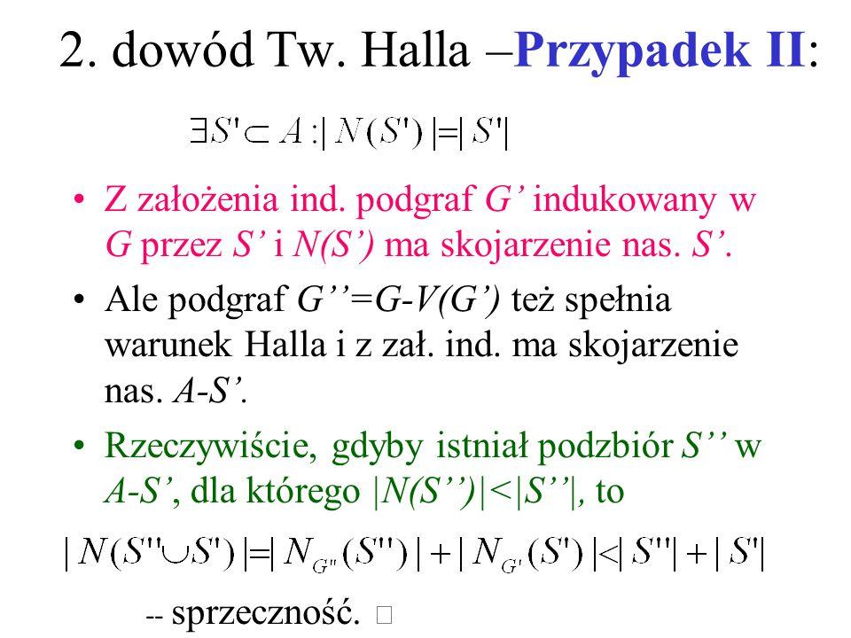 2. dowód Tw. Halla –Przypadek II: Z założenia ind. podgraf G' indukowany w G przez S' i N(S') ma skojarzenie nas. S'. Ale podgraf G''=G-V(G') też speł