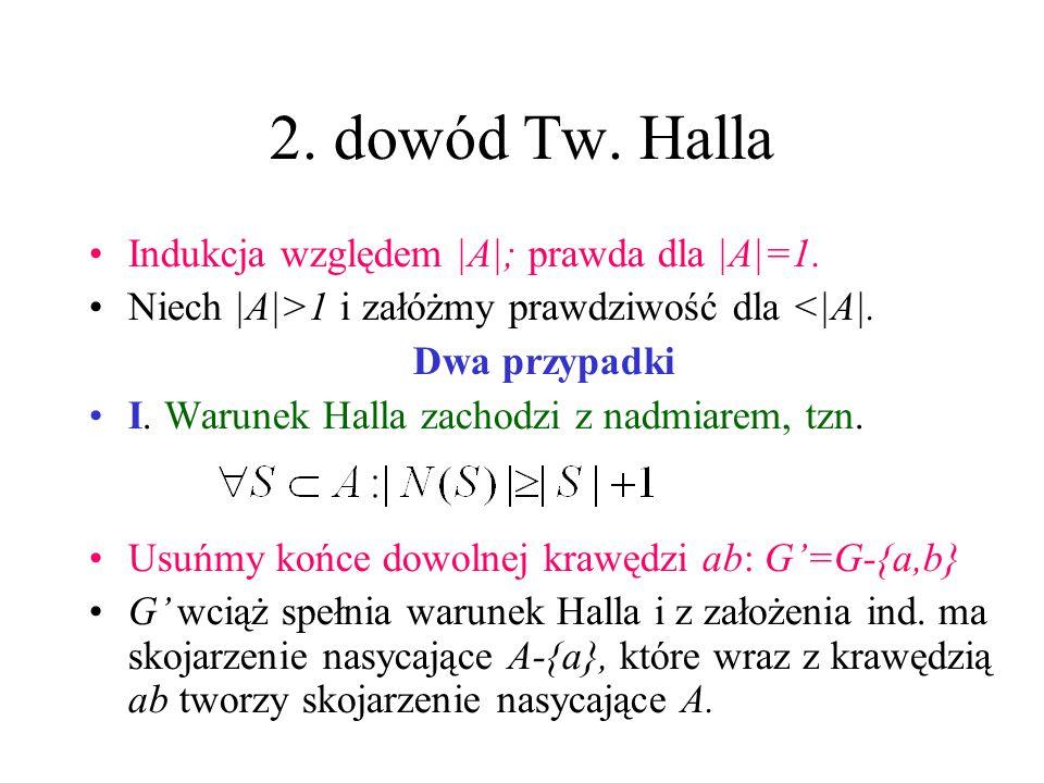 2.dowód Tw. Halla –Przypadek II: Z założenia ind.