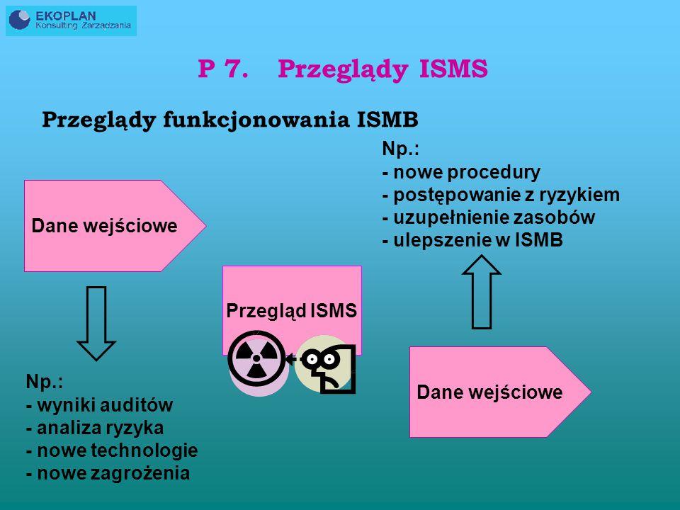 P 6. Wewnętrzne audity ISMS Wewnętrzne audity ISMS Ocena spełnienia wymagań prawnych Niezależne przeglądy zewnętrzne Ocena spełnienia wymagań ISMS Oce