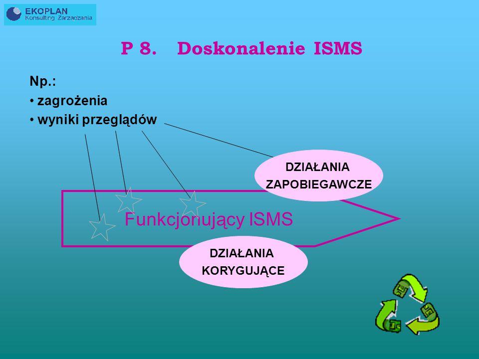 Dane wejściowe P 7. Przeglądy ISMS Przeglądy funkcjonowania ISMB Np.: - nowe procedury - postępowanie z ryzykiem - uzupełnienie zasobów - ulepszenie w