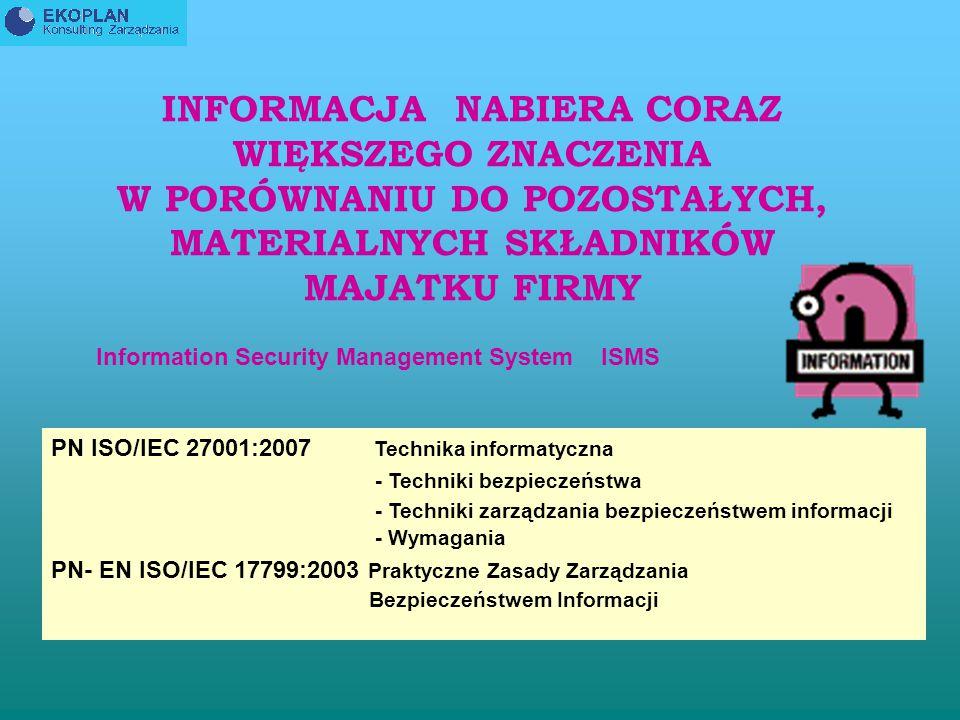 SYSTEM ZARZĄDZANIA BEZPIECZEŃSTWEM INFORMACJI- wymagania normy ISO 27001:2007 SYSTEM ZARZĄDZANIA BEZPIECZEŃSTWEM INFORMACJI- wymagania normy ISO 27001:2007