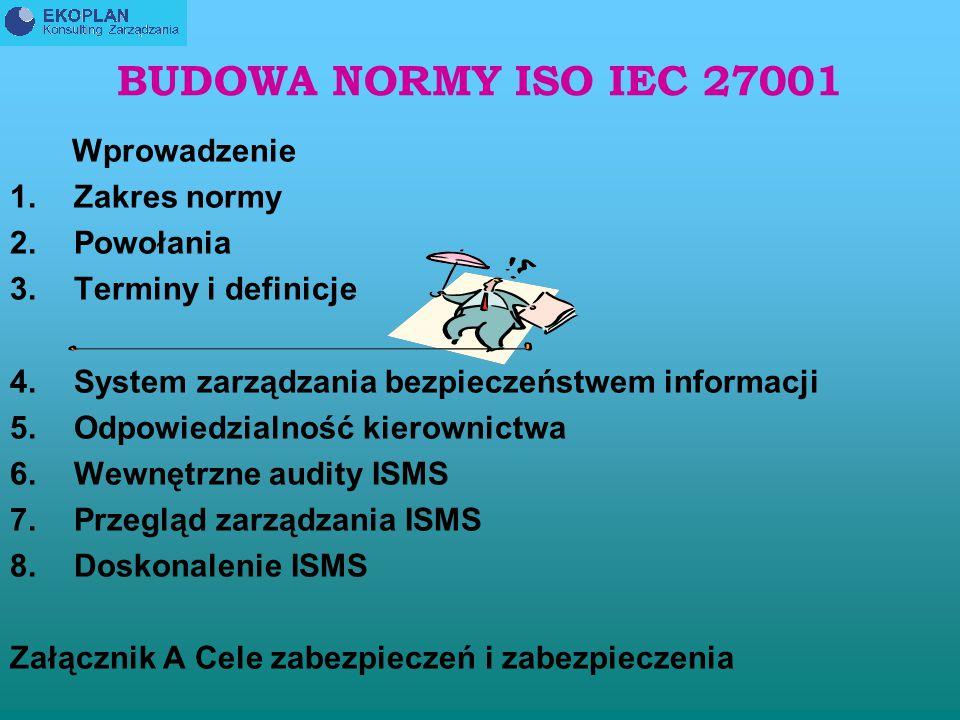 Bezpieczeństwo wg ISO IEC 27001:2005 Zarządzamy bezpieczeństwem informacji w trzech obszarach: poufność integralność dostępność
