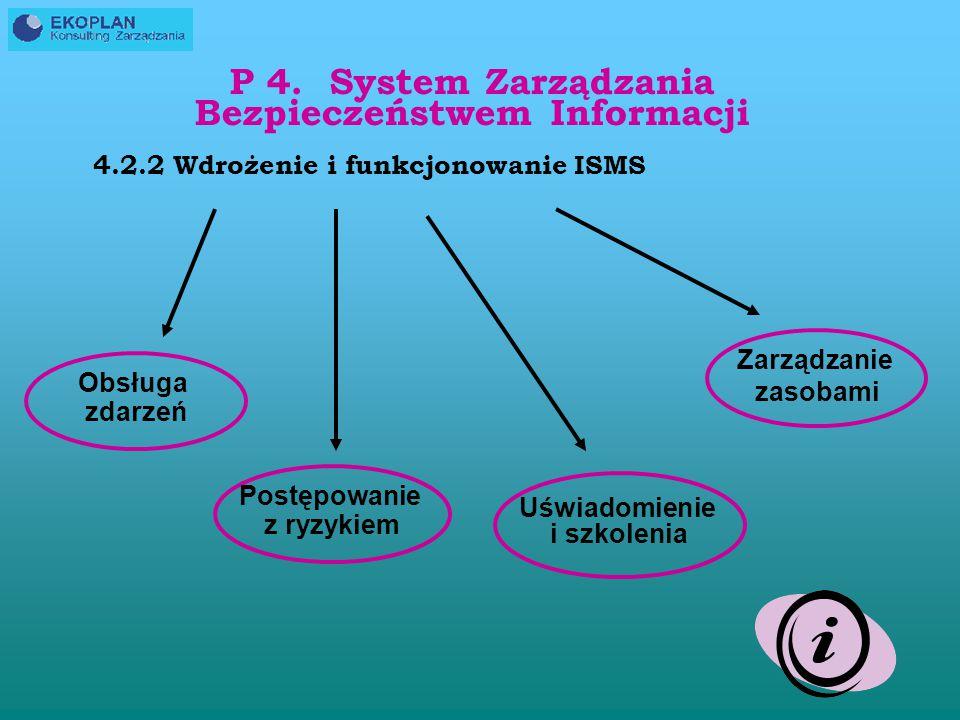 P 4. System Zarządzania Bezpieczeństwem Informacji 4.2 Ustanowienie i zarządzanie ISMS 4.2.1 Ustanowienie ISMS Cele i zakres Polityka SZMS Analiza ryz