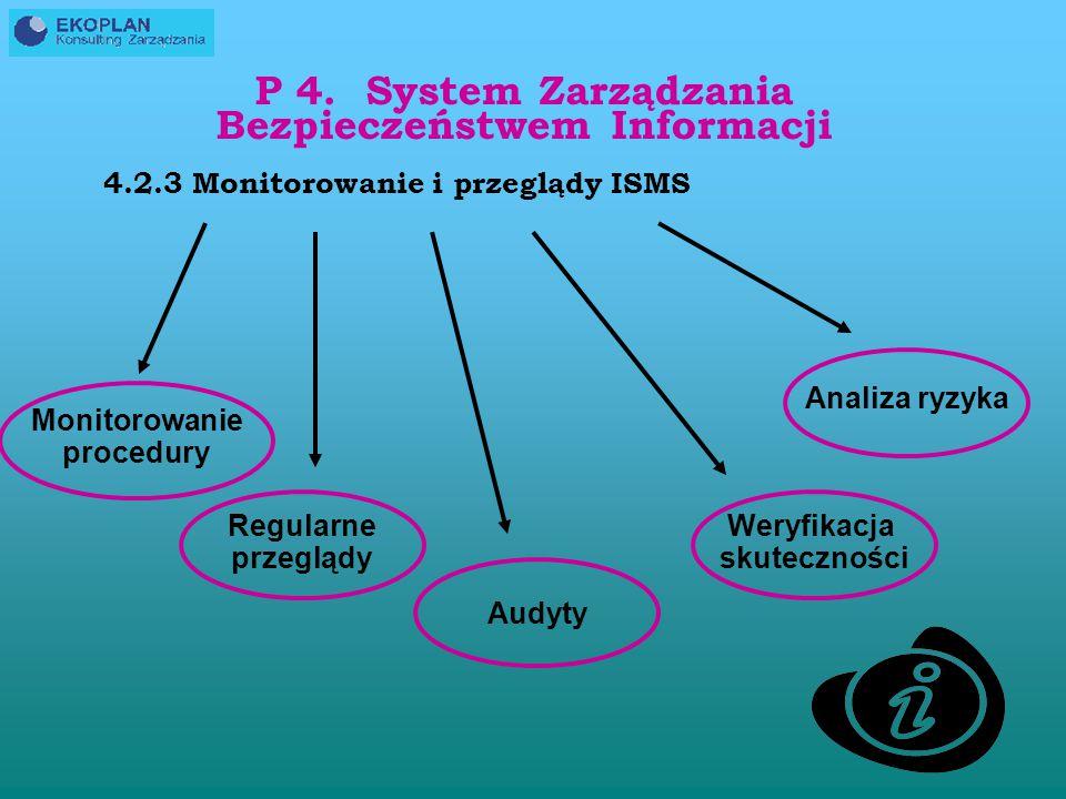 P 4. System Zarządzania Bezpieczeństwem Informacji 4.2.2 Wdrożenie i funkcjonowanie ISMS Obsługa zdarzeń Postępowanie z ryzykiem Uświadomienie i szkol