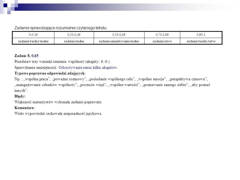 Zadanie sprawdzające rozumienie czytanego tekstu. Zadnie 8. 0,65 Przedstaw trzy warunki istnienia wspólnoty (akapity: 6.-8.). Sprawdzanie umiejętności