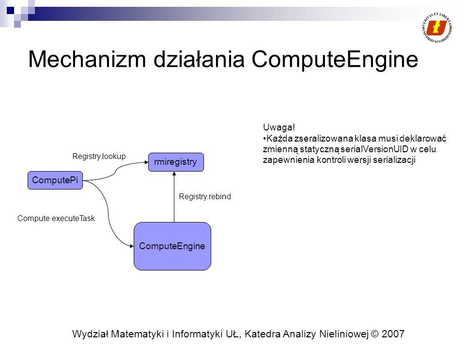 Wydział Matematyki i Informatyki UŁ, Katedra Analizy Nieliniowej © 2007 Mechanizm działania ComputeEngine ComputePi rmiregistry ComputeEngine Registry.lookup Compute.executeTask Registry.rebind Uwaga.