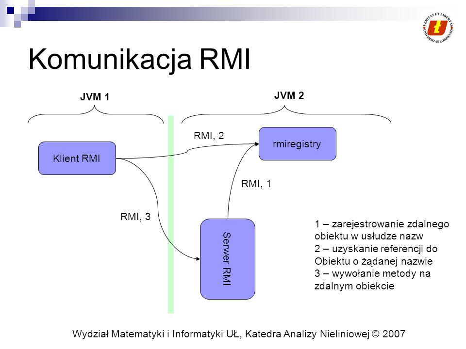 Wydział Matematyki i Informatyki UŁ, Katedra Analizy Nieliniowej © 2007 Kompilacja interfejsów Projekt został podzielony na 3 pakiety:  compute – zawiera interfejsy Compute and Task  engine – implementacja klasy ComputeEngine  client – zawiera kod klienta ComputePi oraz implementacje zadania Pi Stworzenie JAR z interfejsów  javac compute\Compute.java  compute\Task.java jar cvf compute.jar compute\*.class Umieszczenie plików w ogólnie dostępnym z sieci miejscu
