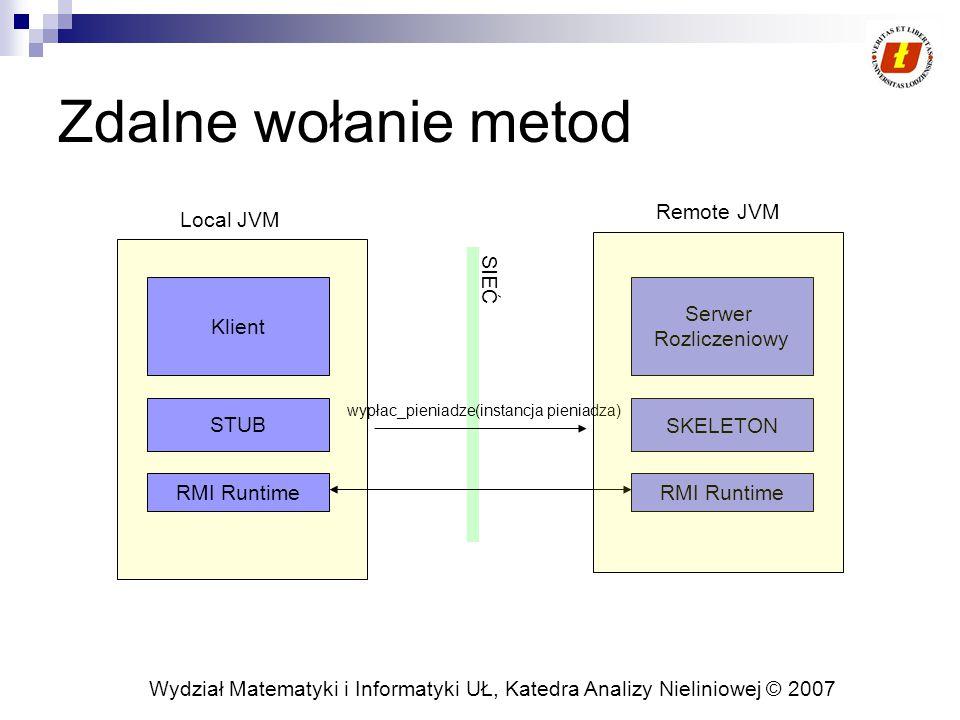 Wydział Matematyki i Informatyki UŁ, Katedra Analizy Nieliniowej © 2007 Umieszczanie obiektów w RMI Każdy typ argumentu lub wartości zwracanej może być przekazywany w sytuacji, gdy jest: prymitywnym typem, zdalnym obiektem, typem, który może być zserializowany Obiekty typów takich jak: wątki, deskryptory pliku – nie mogą być serializowane Dana klasa jest serializowana, wówczas, gdy implementuje interfejs Serializable Obiekty zdalne przekazywane są przez referencje.