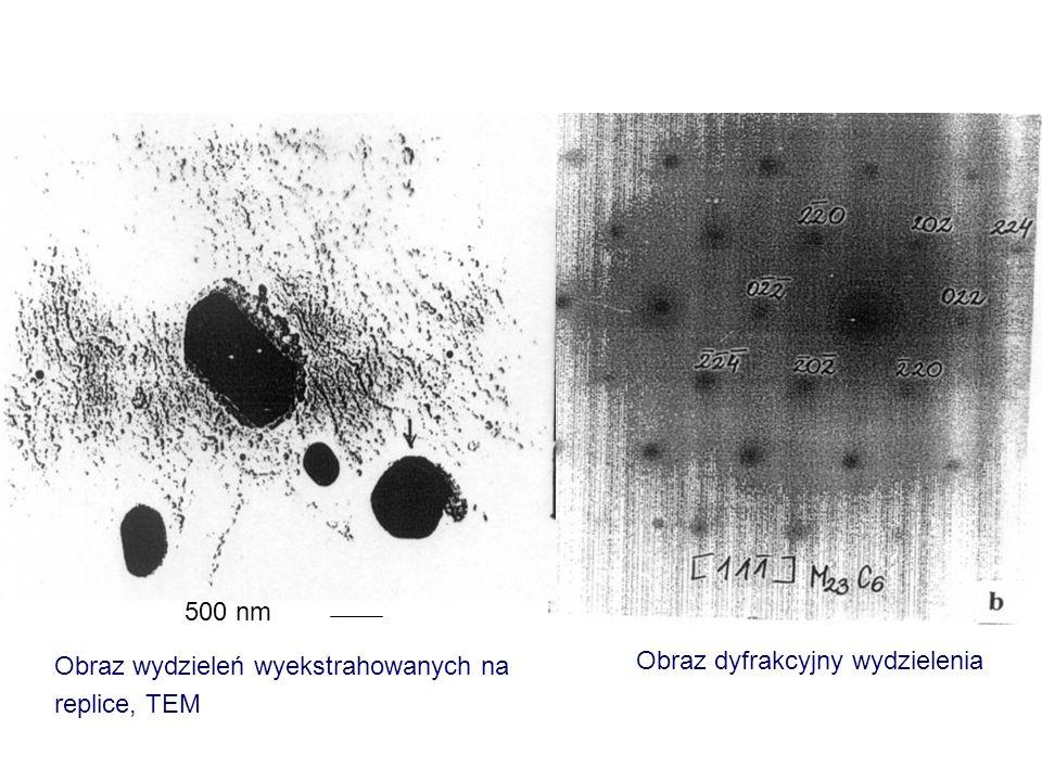 Obraz wydzieleń wyekstrahowanych na replice, TEM Obraz dyfrakcyjny wydzielenia 500 nm