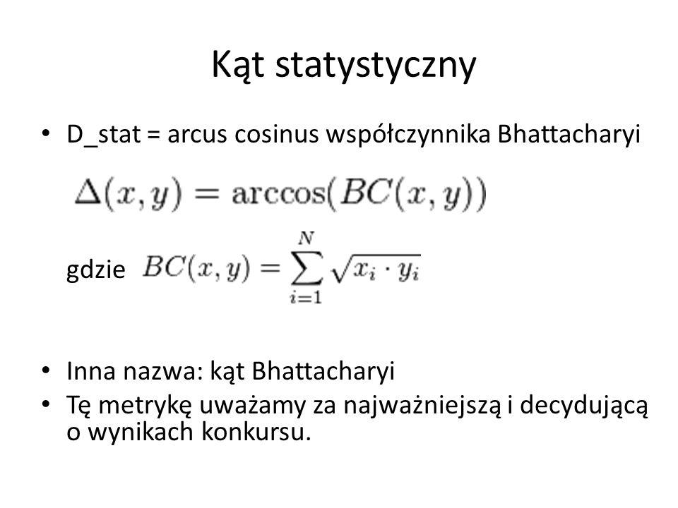Kąt statystyczny D_stat = arcus cosinus współczynnika Bhattacharyi gdzie Inna nazwa: kąt Bhattacharyi Tę metrykę uważamy za najważniejszą i decydującą o wynikach konkursu.