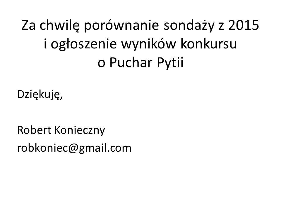 Za chwilę porównanie sondaży z 2015 i ogłoszenie wyników konkursu o Puchar Pytii Dziękuję, Robert Konieczny robkoniec@gmail.com