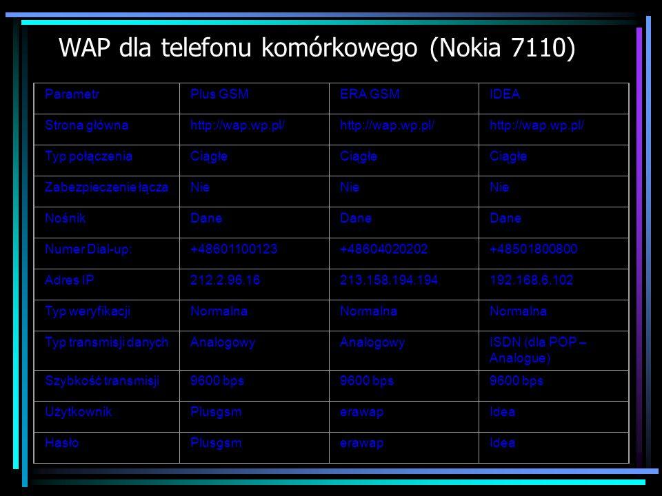 WAP Jak łączymy się z Internetem poprzez telefon komórkowy ? 1.Telefon musi obsługiwać standard WAP (usługa mało jeszcze znana w Polsce) 2.Należy u op