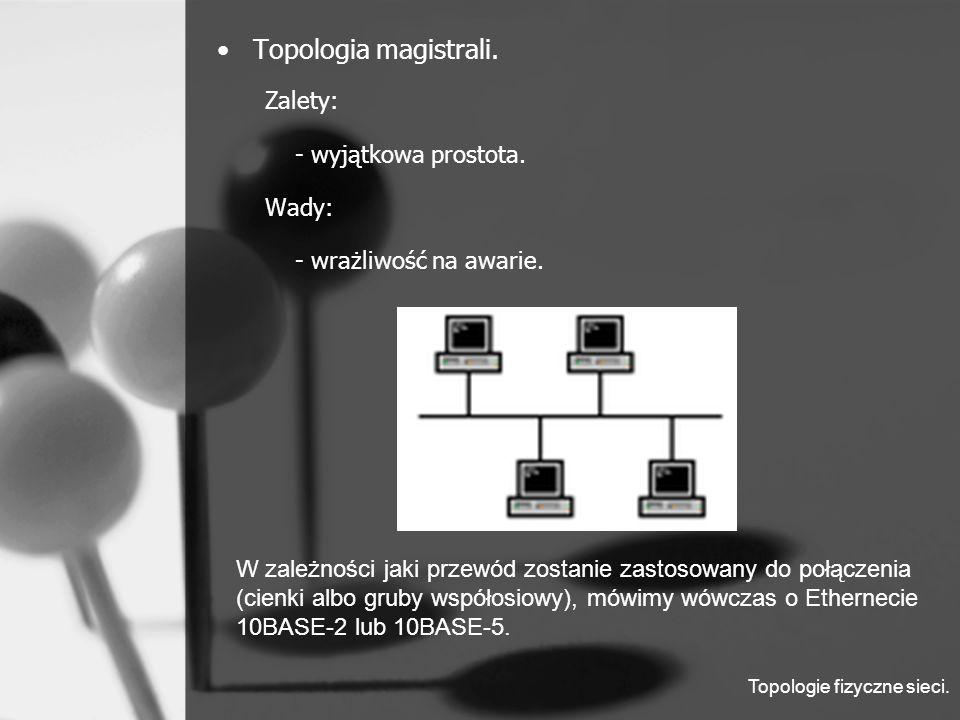 Topologie fizyczne sieci.Topologia gwiazdy. Zalety: - niezawodność,.