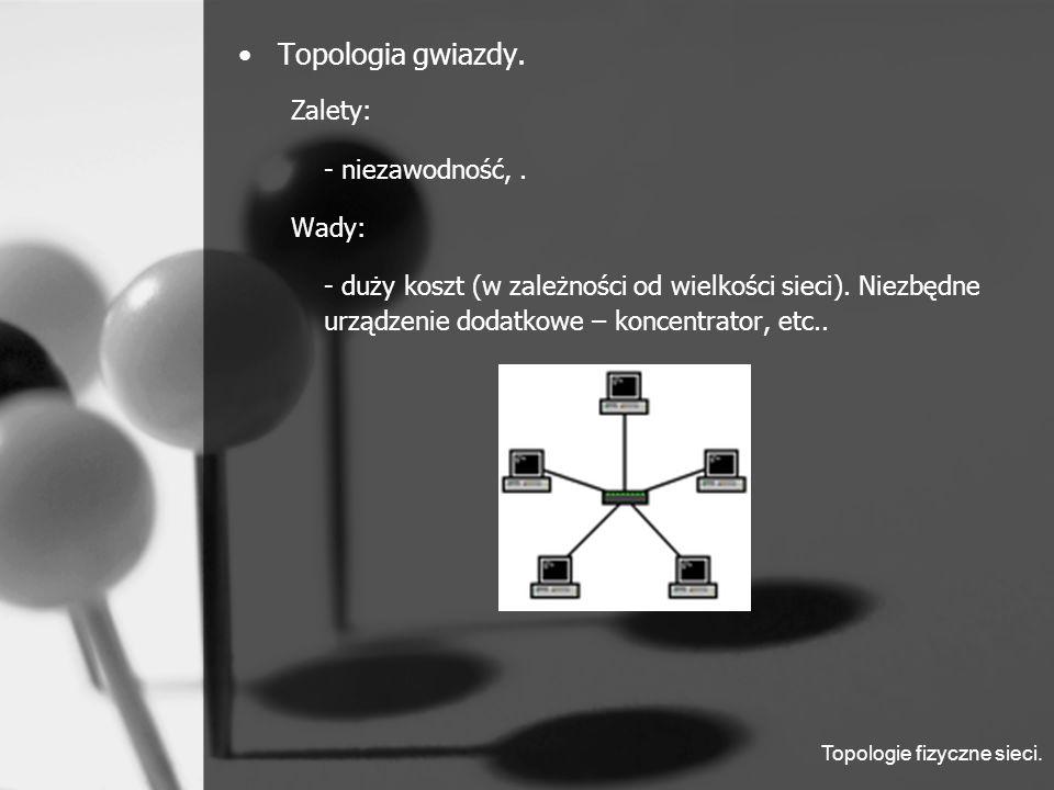 Topologie fizyczne sieci. Topologia gwiazdy. Zalety: - niezawodność,.