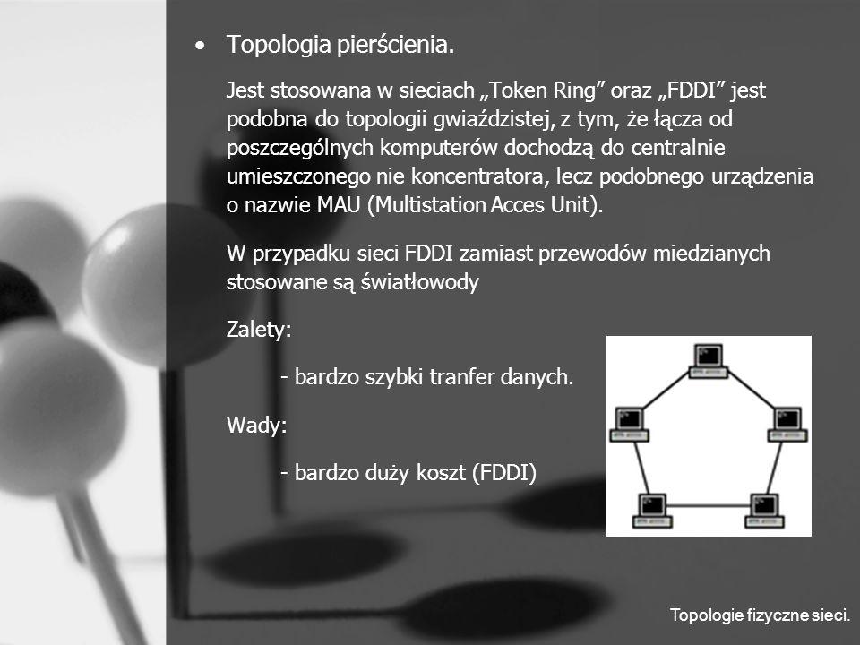 Topologie fizyczne sieci. Topologia pierścienia.