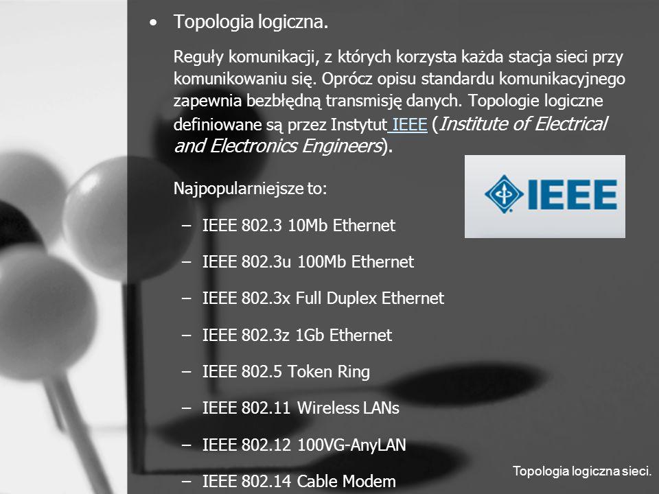 Topologia logiczna sieci. Topologia logiczna.