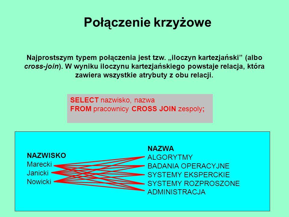 SELECT nazwisko, nazwa FROM pracownicy CROSS JOIN zespoly; NAZWISKO Marecki Janicki Nowicki NAZWA ALGORYTMY BADANIA OPERACYJNE SYSTEMY EKSPERCKIE SYSTEMY ROZPROSZONE ADMINISTRACJA Najprostszym typem połączenia jest tzw.