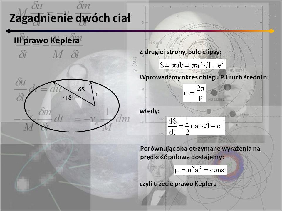 Zagadnienie dwóch ciał III prawo Keplera r r+δr δSδS Z drugiej strony, pole elipsy: Wprowadźmy okres obiegu P i ruch średni n: wtedy: Porównując oba otrzymane wyrażenia na prędkość polową dostajemy: czyli trzecie prawo Keplera