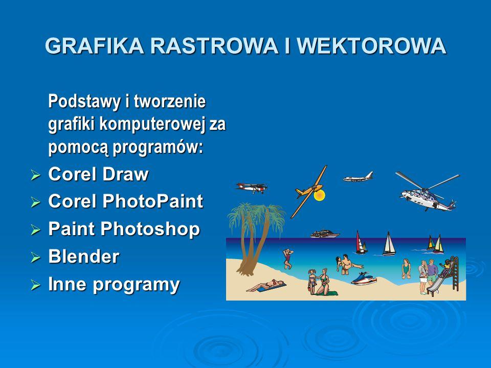 GRAFIKA RASTROWA I WEKTOROWA Podstawy i tworzenie grafiki komputerowej za pomocą programów:  Corel Draw  Corel PhotoPaint  Paint Photoshop  Blende