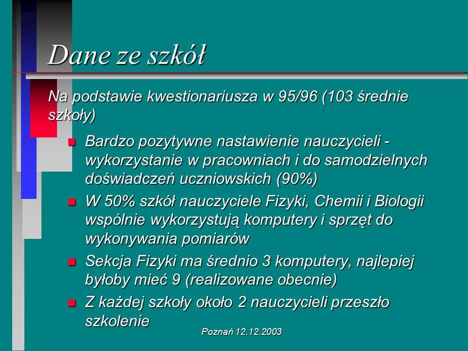 Poznań 12.12.2003 Dane ze szkół Na podstawie kwestionariusza w 95/96 (103 średnie szkoły) n Bardzo pozytywne nastawienie nauczycieli - wykorzystanie w