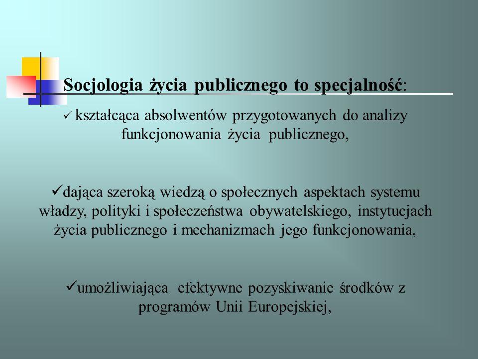 Socjologia życia publicznego to specjalność: dostarczająca wiedzy o problemach i patologiach sfery publicznej i sposobach ich rozwiązywania, dająca możliwość bycia organizatorami życia publicznego, pozwalająca na nabycie umiejętności praktycznych i zapoznanie się ze współczesnymi teoriami i rozwiązaniami w polityce, gospodarce, kulturze światowej i polskiej.
