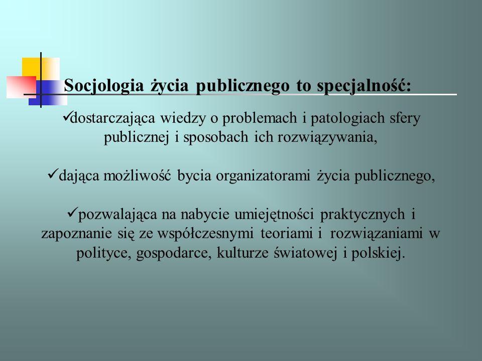 I.Wykłady obowiązkowe: Socjologia życia publicznego Współczesne społeczeństwo obywatelskie Socjologia nowych ruchów społecznych Aksjologia życia publicznego Kapitał społeczny.