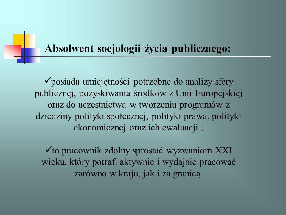 Socjologia życia publicznego Zapraszamy!!!