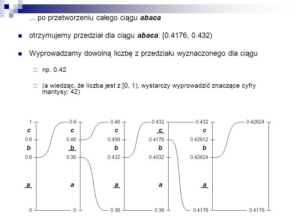 ... po przetworzeniu całego ciągu abaca otrzymujemy przedział dla ciągu abaca: [0.4176, 0.432) Wyprowadzamy dowolną liczbę z przedziału wyznaczonego d