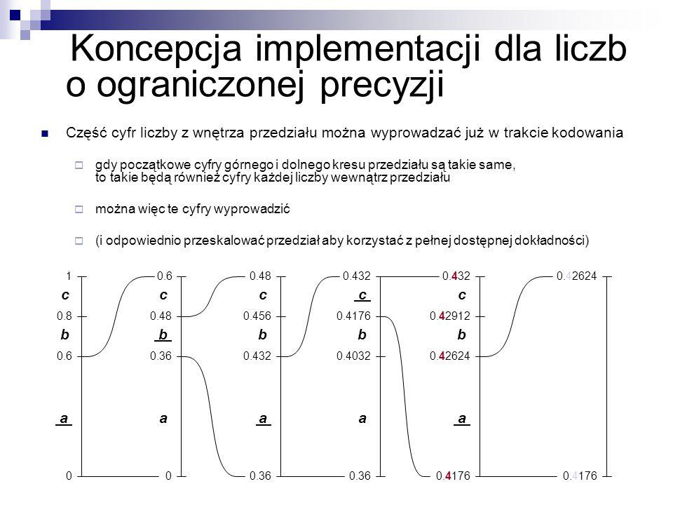Koncepcja implementacji dla liczb o ograniczonej precyzji Część cyfr liczby z wnętrza przedziału można wyprowadzać już w trakcie kodowania  gdy począ