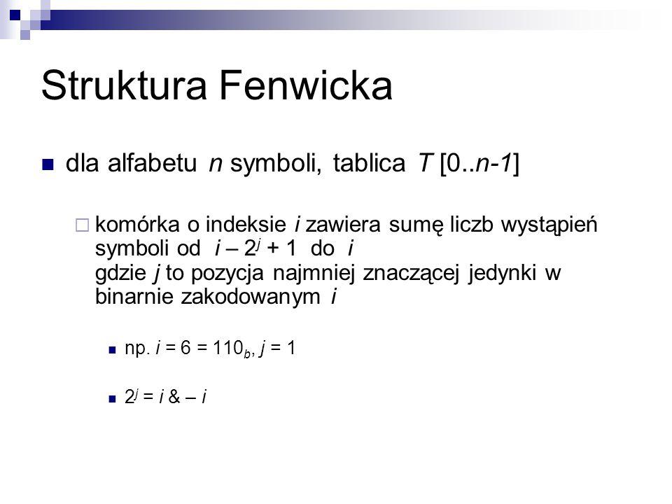 Struktura Fenwicka dla alfabetu n symboli, tablica T [0..n-1]  komórka o indeksie i zawiera sumę liczb wystąpień symboli od i – 2 j + 1 do i gdzie j