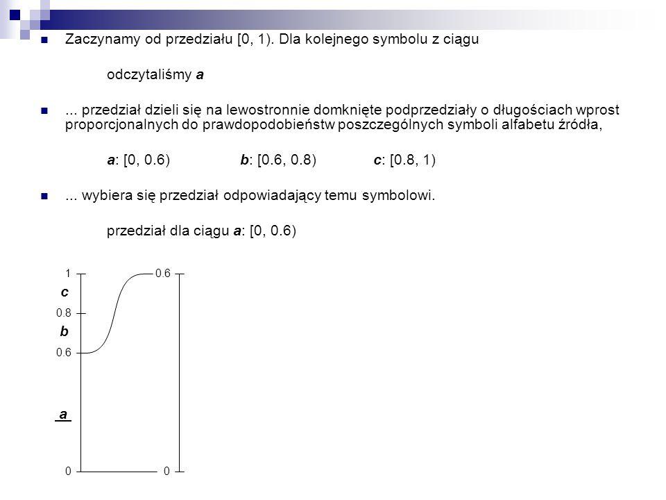 Zaczynamy od przedziału [0, 1). Dla kolejnego symbolu z ciągu odczytaliśmy a... przedział dzieli się na lewostronnie domknięte podprzedziały o długośc